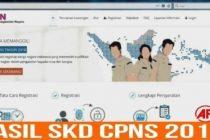 Lihat disini, Hasil SKD CPNS 2018 Provinsi Sulawesi Tengah 23 Maret 2019