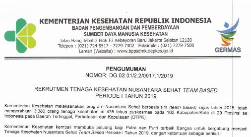 Pengumuman Rekrutmen Tenaga Kesehatan Nusantara Sehat Team Based Periode I Tahun 2019