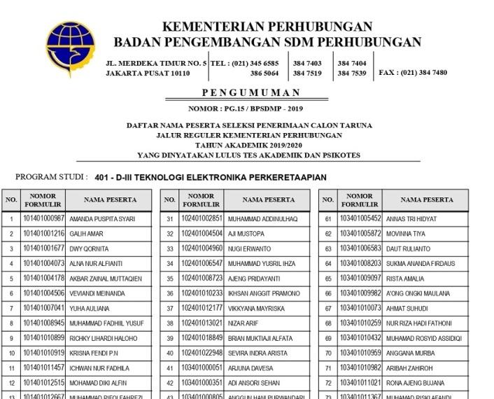 Pengumuman Hasil Tes Akademik dan Psikotes Sipencatar 2019