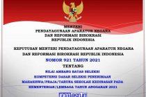 Nilai Ambang Batas Seleksi Penerimaan Mahasiswa/Praja/Taruna Sekolah Kedinasan pada Kementerian/Lembaga Tahun Anggaran 2021
